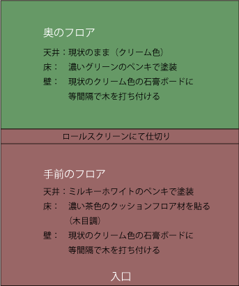 【リノベーション・レポート:リノベーションプラン決定!】