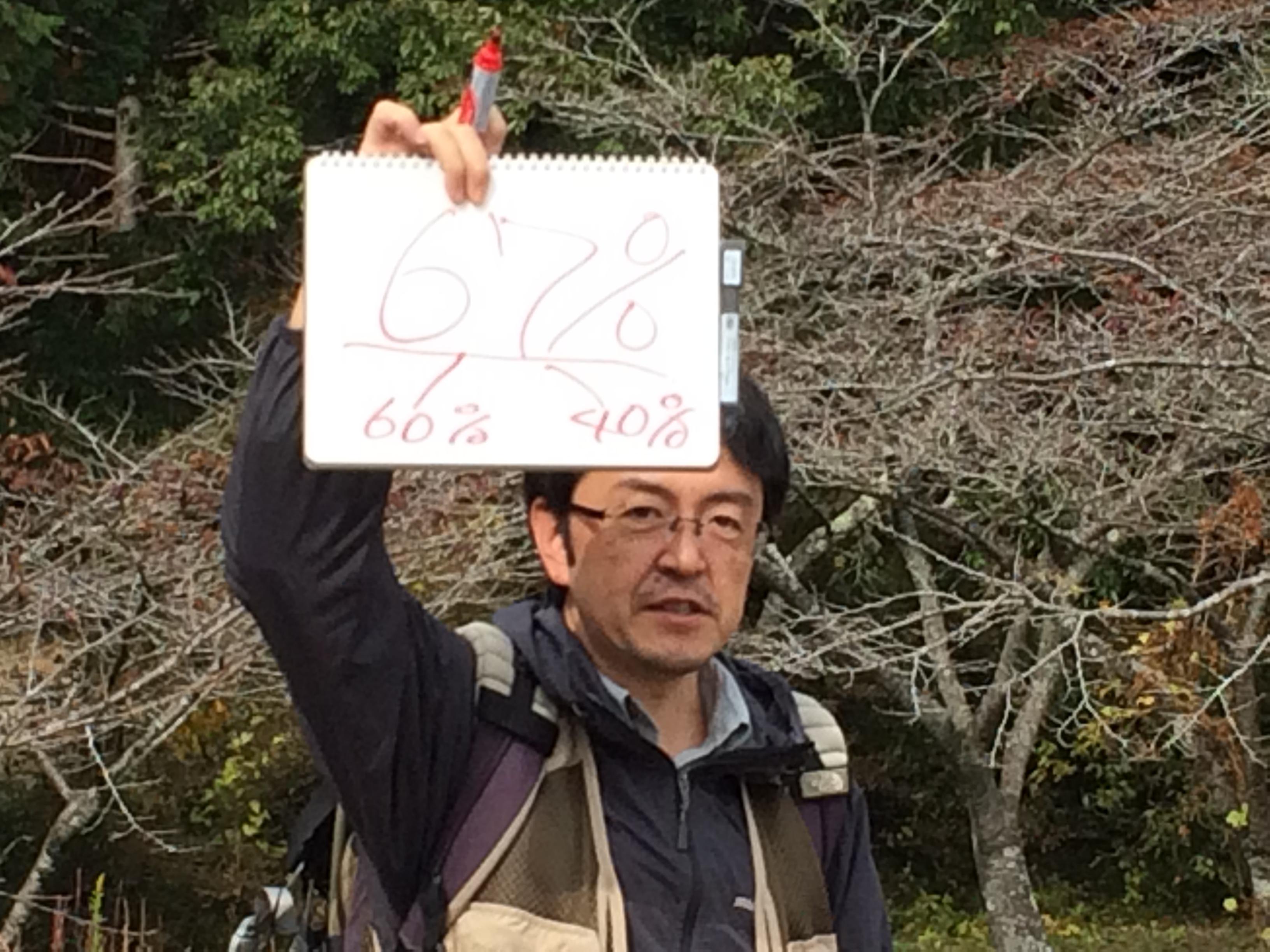 【レポート】FUJIMOCK FES 2015に参加しました【富士山セッション】